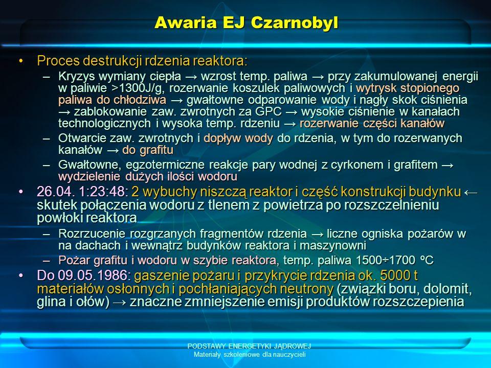 PODSTAWY ENERGETYKI JĄDROWEJ Materiały szkoleniowe dla nauczycieli Awaria EJ Czarnobyl Proces destrukcji rdzenia reaktora:Proces destrukcji rdzenia re
