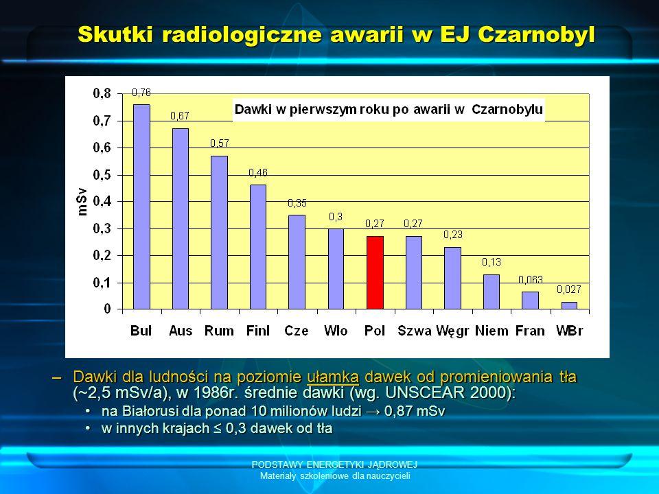 PODSTAWY ENERGETYKI JĄDROWEJ Materiały szkoleniowe dla nauczycieli Skutki radiologiczne awarii w EJ Czarnobyl –Dawki dla ludności na poziomie ułamka d