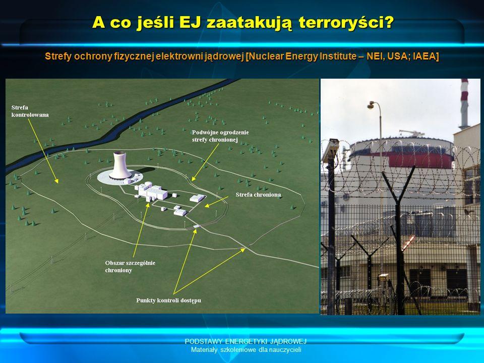 PODSTAWY ENERGETYKI JĄDROWEJ Materiały szkoleniowe dla nauczycieli A co jeśli EJ zaatakują terroryści? Strefy ochrony fizycznej elektrowni jądrowej [N