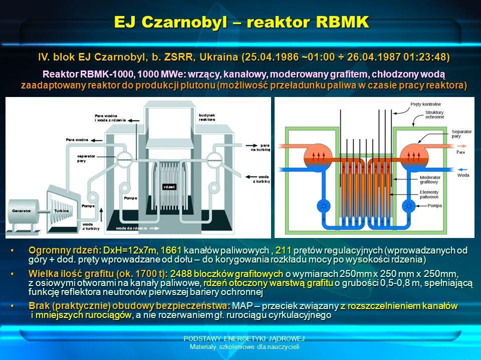 PODSTAWY ENERGETYKI JĄDROWEJ Materiały szkoleniowe dla nauczycieli EJ Czarnobyl - układ lokalizacji awarii RBMK Strefa reaktora Pomieszczenia: rur opadowych i kolektorów tłocznych głównych pomp cyrkulacyjnych Pomieszczenia: grupowych kolektorów rozdzielczych i dolnych rurociągów Schemat układu lokalizacji awarii RBMK (z kondensatorem wodnym) 0,08 MPa 0,45 MPa 0,08 MPa Kondensator wodny Pomieszczenia szczelne