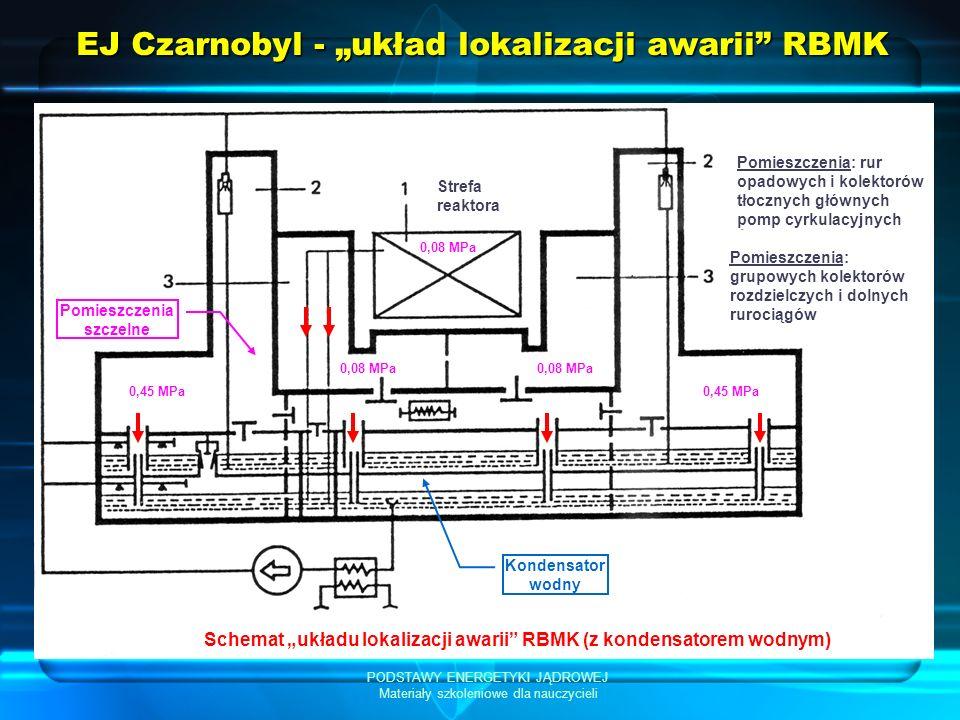 PODSTAWY ENERGETYKI JĄDROWEJ Materiały szkoleniowe dla nauczycieli EJ Czarnobyl - wady konstrukcji reaktora RBMK i inne niedostatki w zakresie bezpieczeństwa W pewnych stanach reaktor mógł być niestabilny - możliwy niekontrolowany wzrost mocy silny dodatni efekt reaktywnościowy przestrzeni parowychW pewnych stanach reaktor mógł być niestabilny - możliwy niekontrolowany wzrost mocy silny dodatni efekt reaktywnościowy przestrzeni parowych Wadliwa konstrukcja prętów bezpieczeństwaWadliwa konstrukcja prętów bezpieczeństwa obudowy bezpieczeństwa reaktora w rozumieniu zachodnimBrak obudowy bezpieczeństwa reaktora w rozumieniu zachodnim –Radzieckie przepisy: obudowa bezpieczeństwa wymagana chyba że konstruktor udowodni, że nie jest ona potrzebna… Częściowy układ lokalizacji awarii – nie obejmował rdzenia i górnej części obiegu pierwotnego wystarczał do lokalizacji przecieków (przy rozerwaniu pojedynczego kanału) ale nie do opanowania skutków dużej awariiCzęściowy układ lokalizacji awarii – nie obejmował rdzenia i górnej części obiegu pierwotnego wystarczał do lokalizacji przecieków (przy rozerwaniu pojedynczego kanału) ale nie do opanowania skutków dużej awarii UACR wystarczał do chłodzenia połowy, a nie całego, rdzenia po awariiUACR wystarczał do chłodzenia połowy, a nie całego, rdzenia po awarii –Nie tylko CUACR, ale też BUACR, były oddzielone od ob.