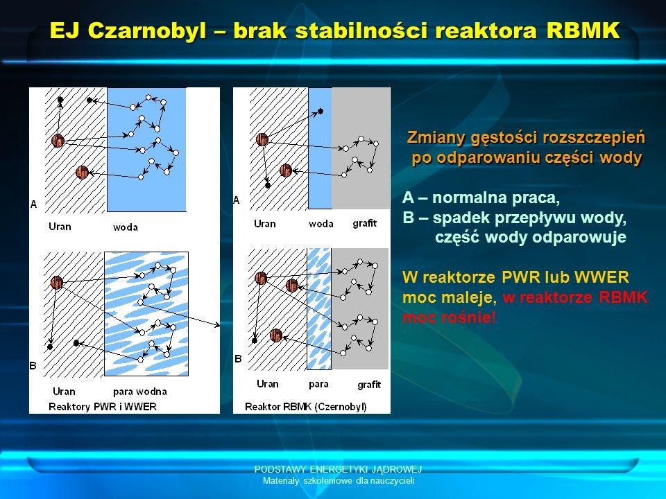 PODSTAWY ENERGETYKI JĄDROWEJ Materiały szkoleniowe dla nauczycieli EJ Czarnobyl – błąd w konstrukcji prętów bezpieczeństwa RBMK Wprowadzanie przedłużacza grafitowego powoduje wzrost mocy w dolnej części rdzenia, a spadek mocy w części górnej (znaki + i – w kolumnie c) – sumaryczny efekt reaktywnościowy (przedłużacz + woda nad przedłużaczem + pręt) zależy od poosiowego rozkładu strumienia neutronówWprowadzanie przedłużacza grafitowego powoduje wzrost mocy w dolnej części rdzenia, a spadek mocy w części górnej (znaki + i – w kolumnie c) – sumaryczny efekt reaktywnościowy (przedłużacz + woda nad przedłużaczem + pręt) zależy od poosiowego rozkładu strumienia neutronów W chwili awarii rozkład mocy w rdzeniu był nadmiernie przekoszony – moc generowała się głównie w dolnej częściW chwili awarii rozkład mocy w rdzeniu był nadmiernie przekoszony – moc generowała się głównie w dolnej części Wprowadzanie kilkudziesięciu prętów na raz wywołało dodatkowy dodatni impuls reaktywnościowy, który nałożył się na efekt przestrzeni parowych (powodowany wrzeniem wody) wzrost mocy reaktoraWprowadzanie kilkudziesięciu prętów na raz wywołało dodatkowy dodatni impuls reaktywnościowy, który nałożył się na efekt przestrzeni parowych (powodowany wrzeniem wody) wzrost mocy reaktora Błąd w konstrukcji prętów bezpieczeństwa RBMK – grafitowy przedłużacz Przeznaczenie przedłużacza: zabezpieczenie przed napływem wody do obszaru, z którego wyciągnięto pręt bezpieczeństwa – zwiększenie wagi reaktywnościowej pręta