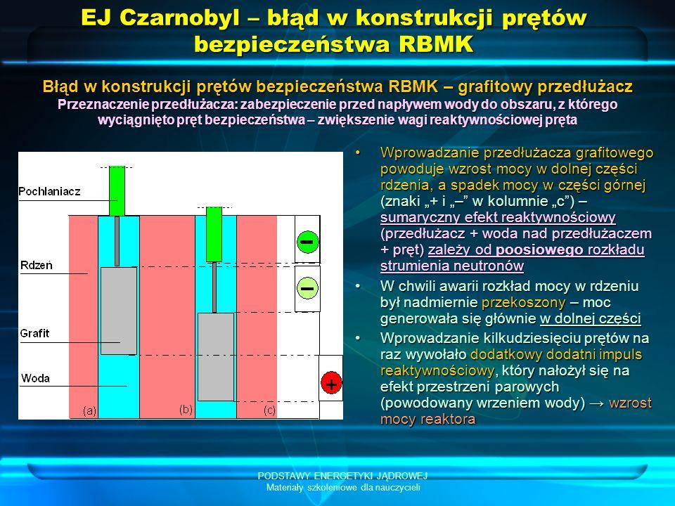 PODSTAWY ENERGETYKI JĄDROWEJ Materiały szkoleniowe dla nauczycieli EJ Czarnobyl – błąd w konstrukcji prętów bezpieczeństwa RBMK Wprowadzanie przedłuża