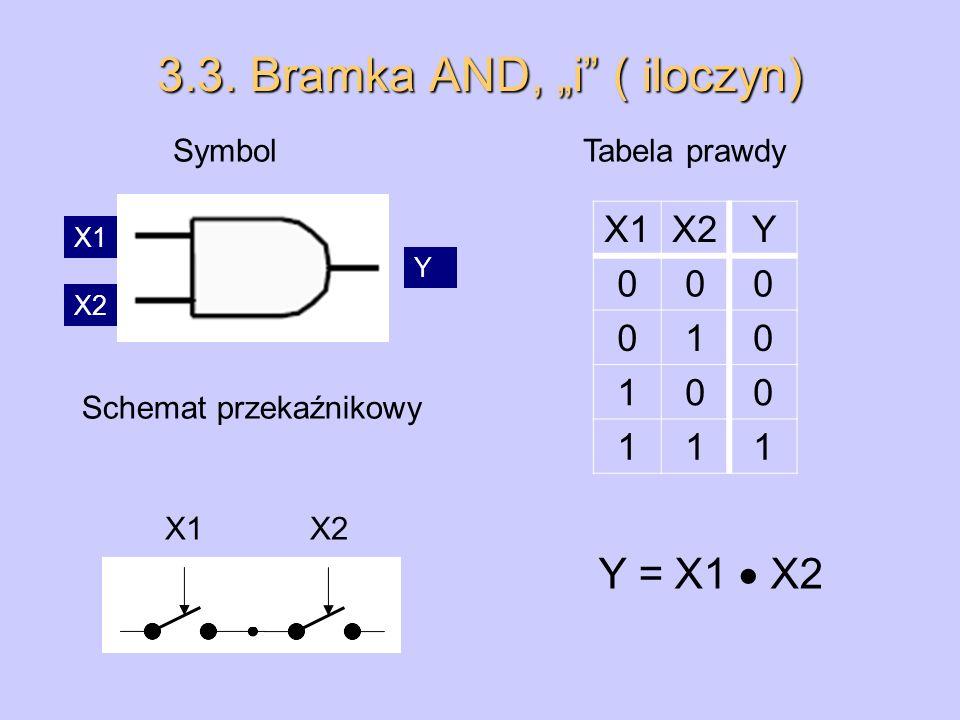 3.3. Bramka AND, i ( iloczyn) Symbol Tabela prawdy Schemat przekaźnikowy X1X2Y 000 010 100 111 X1 X2 Y Y = X1 X2 X1 X2