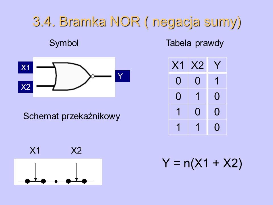 3.4. Bramka NOR ( negacja sumy) Symbol Tabela prawdy Schemat przekaźnikowy X1X2Y 001 010 100 110 X1 X2 Y Y = n(X1 + X2) X1 X2
