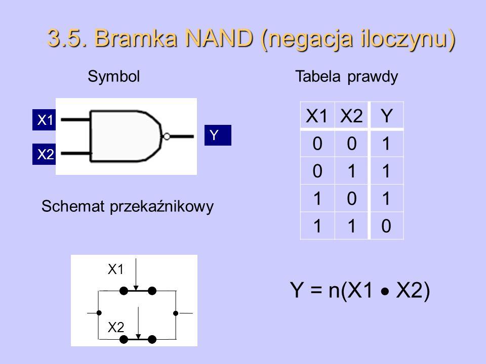 3.5. Bramka NAND (negacja iloczynu) Symbol Tabela prawdy Schemat przekaźnikowy X1X2Y 001 011 101 110 X1 X2 Y Y = n(X1 X2) X1 X2