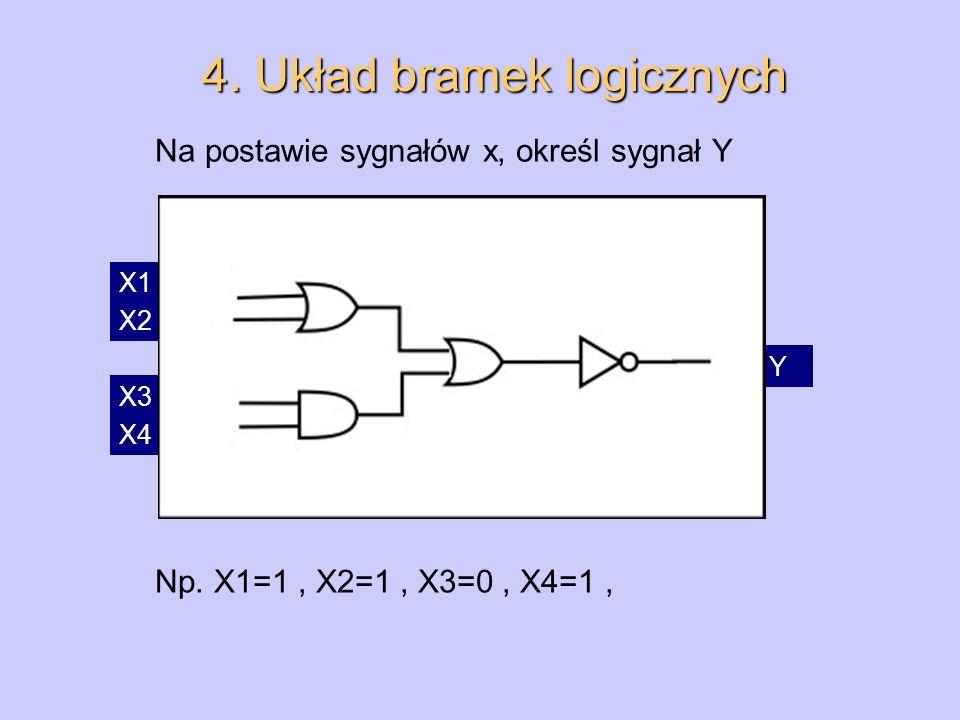 4. Układ bramek logicznych Na postawie sygnałów x, określ sygnał Y X1 X2 Y X3 X4 Np. X1=1, X2=1, X3=0, X4=1,