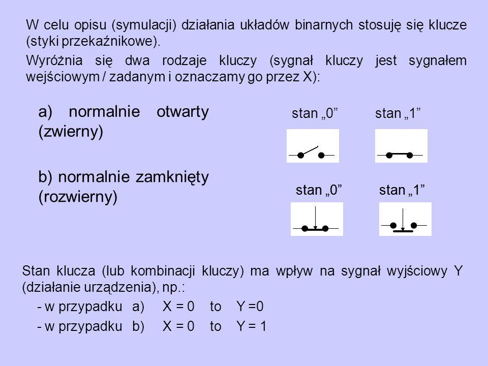W celu opisu (symulacji) działania układów binarnych stosuję się klucze (styki przekaźnikowe). Wyróżnia się dwa rodzaje kluczy (sygnał kluczy jest syg