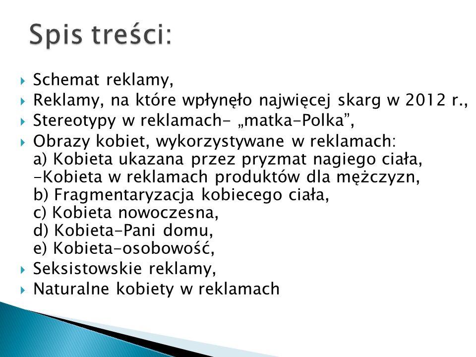 Schemat reklamy, Reklamy, na które wpłynęło najwięcej skarg w 2012 r., Stereotypy w reklamach- matka-Polka, Obrazy kobiet, wykorzystywane w reklamach: