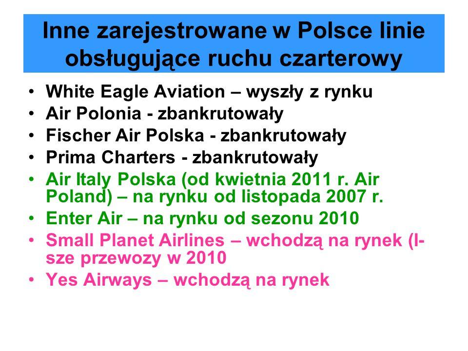 Inne zarejestrowane w Polsce linie obsługujące ruchu czarterowy White Eagle Aviation – wyszły z rynku Air Polonia - zbankrutowały Fischer Air Polska -