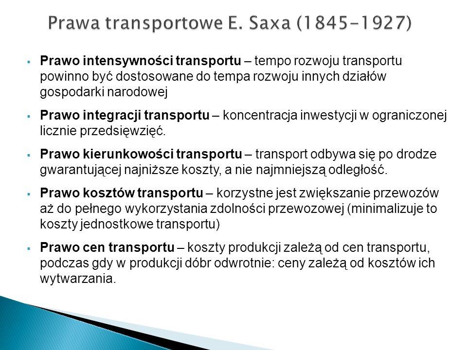Prawo intensywności transportu – tempo rozwoju transportu powinno być dostosowane do tempa rozwoju innych działów gospodarki narodowej Prawo integracj