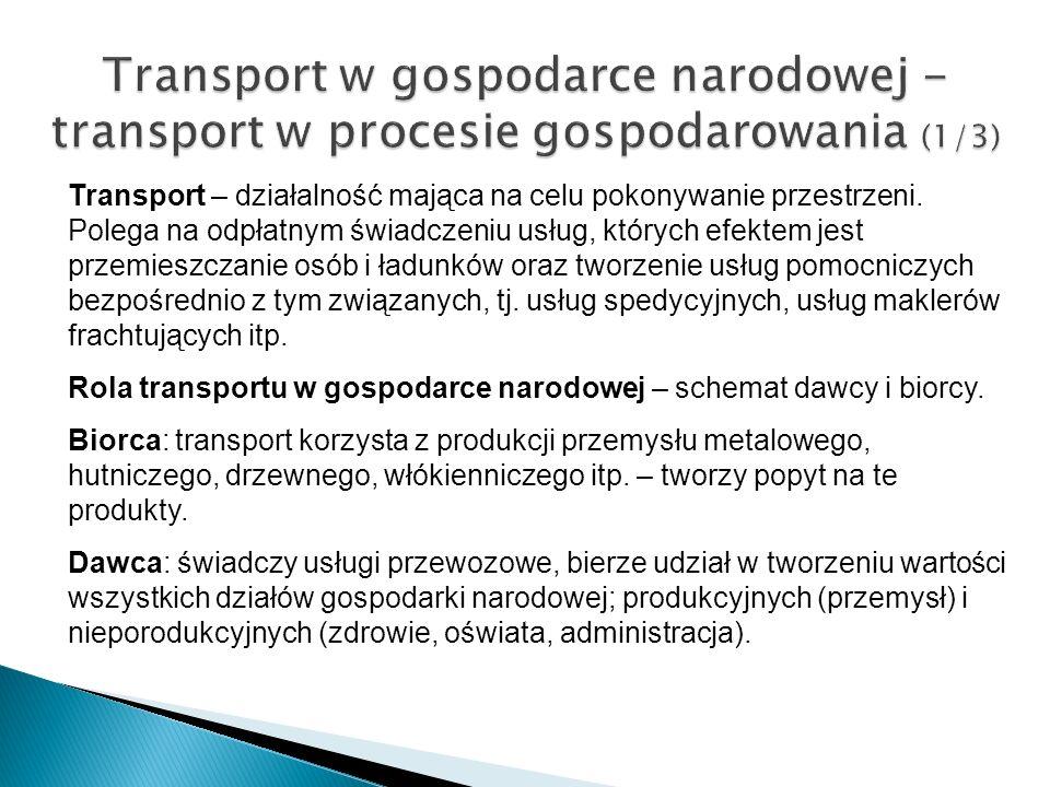 Transport w gospodarce narodowej - transport w procesie gospodarowania (1/3) Transport – działalność mająca na celu pokonywanie przestrzeni. Polega na