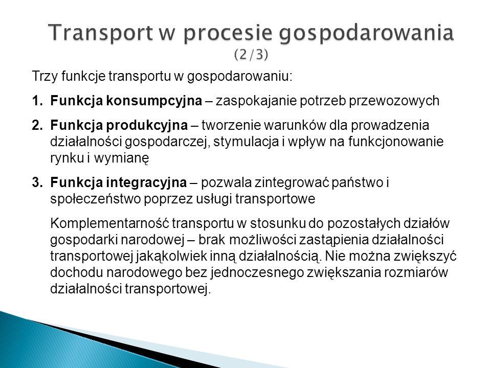 Transport w procesie gospodarowania (2/3) Trzy funkcje transportu w gospodarowaniu: 1.Funkcja konsumpcyjna – zaspokajanie potrzeb przewozowych 2.Funkc