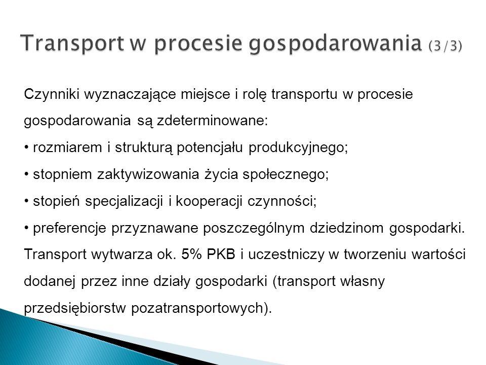Transport w procesie gospodarowania (3/3) Czynniki wyznaczające miejsce i rolę transportu w procesie gospodarowania są zdeterminowane: rozmiarem i str