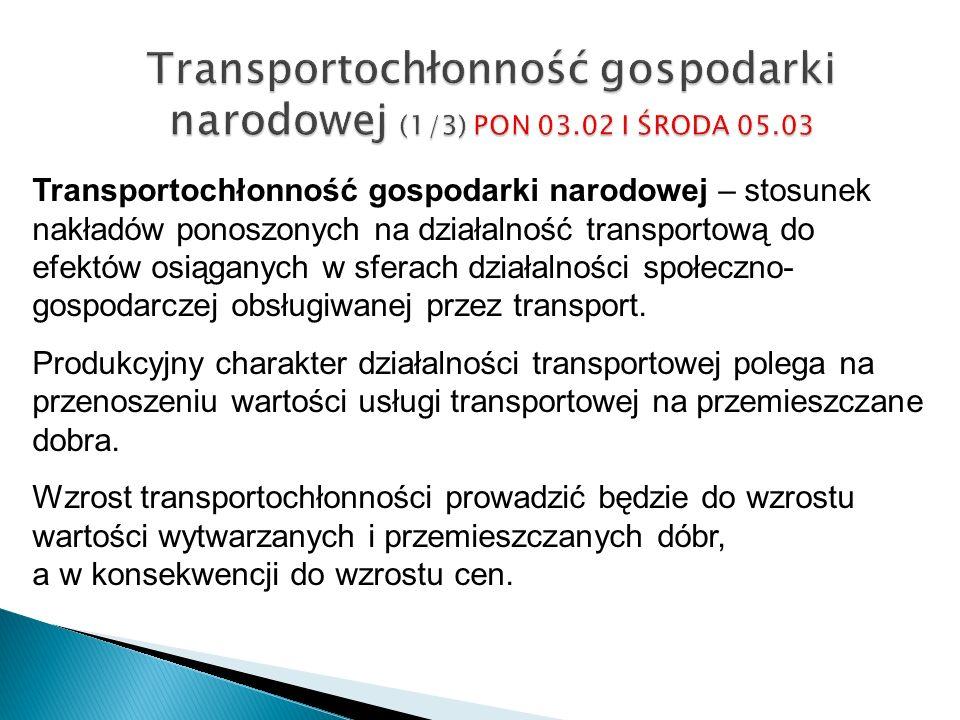 Transportochłonność gospodarki narodowej (1/3) PON 03.02 I ŚRODA 05.03 Transportochłonność gospodarki narodowej – stosunek nakładów ponoszonych na dzi