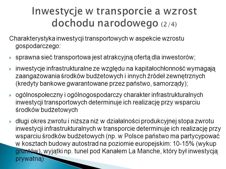 Charakterystyka inwestycji transportowych w aspekcie wzrostu gospodarczego: sprawna sieć transportowa jest atrakcyjną ofertą dla inwestorów; inwestycj