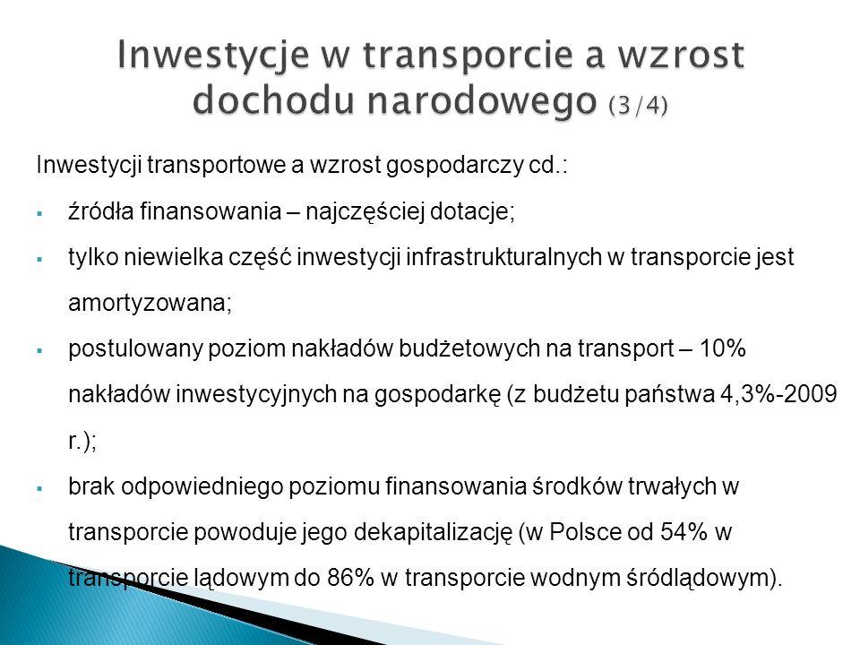 Inwestycji transportowe a wzrost gospodarczy cd.: źródła finansowania – najczęściej dotacje; tylko niewielka część inwestycji infrastrukturalnych w tr
