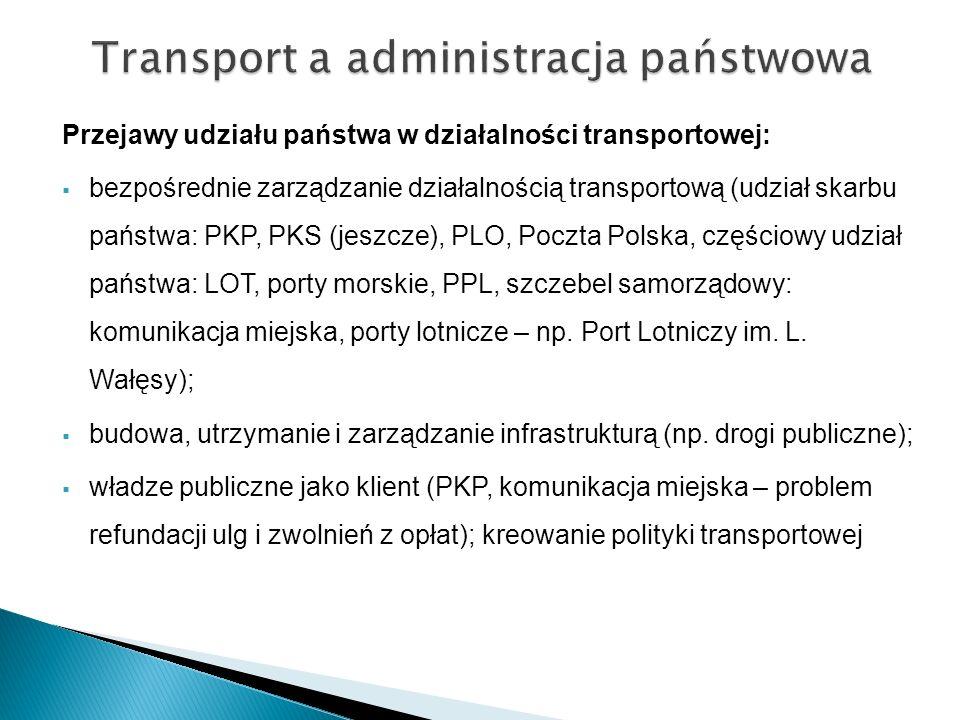 Przejawy udziału państwa w działalności transportowej: bezpośrednie zarządzanie działalnością transportową (udział skarbu państwa: PKP, PKS (jeszcze),