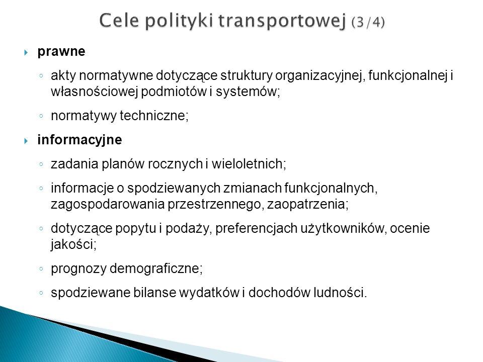 prawne akty normatywne dotyczące struktury organizacyjnej, funkcjonalnej i własnościowej podmiotów i systemów; normatywy techniczne; informacyjne zada