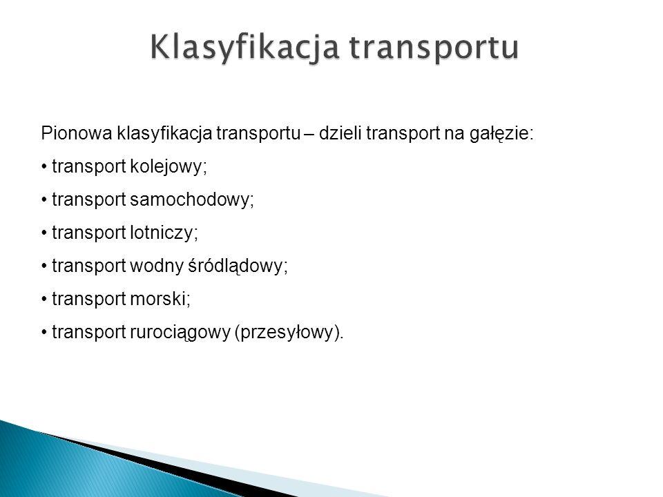 Klasyfikacja transportu Pionowa klasyfikacja transportu – dzieli transport na gałęzie: transport kolejowy; transport samochodowy; transport lotniczy;