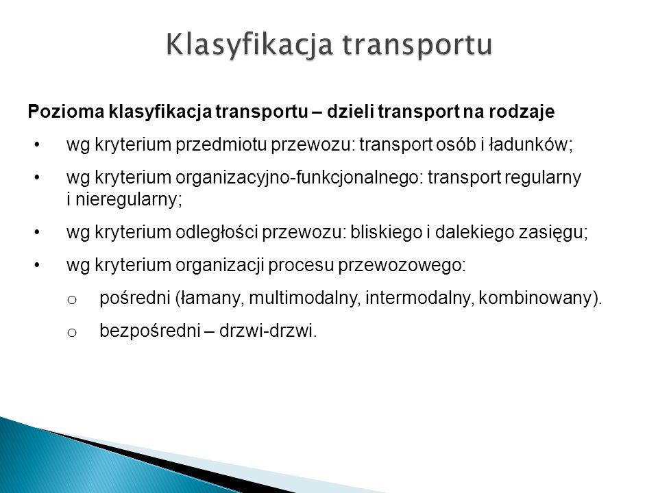 Klasyfikacja transportu Pozioma klasyfikacja transportu – dzieli transport na rodzaje cd.: wg kryterium dostępności dla użytkowników: publiczny, branżowy i własny; wg kryterium form własności: państwowy, komunalny, spółdzielczy.