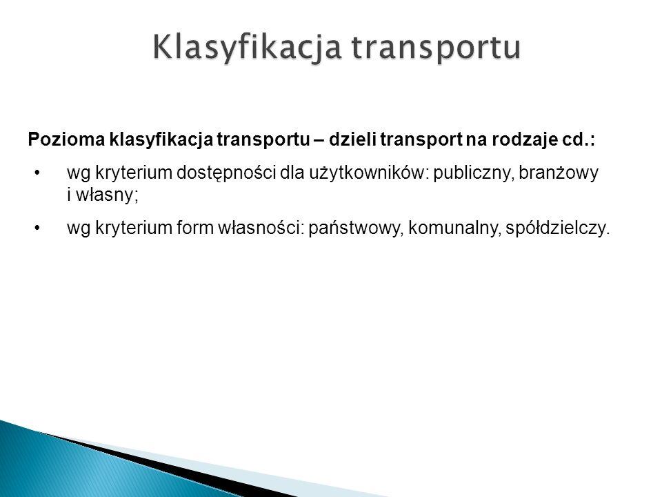 Klasyfikacja transportu Pozioma klasyfikacja transportu – dzieli transport na rodzaje cd.: wg kryterium dostępności dla użytkowników: publiczny, branż