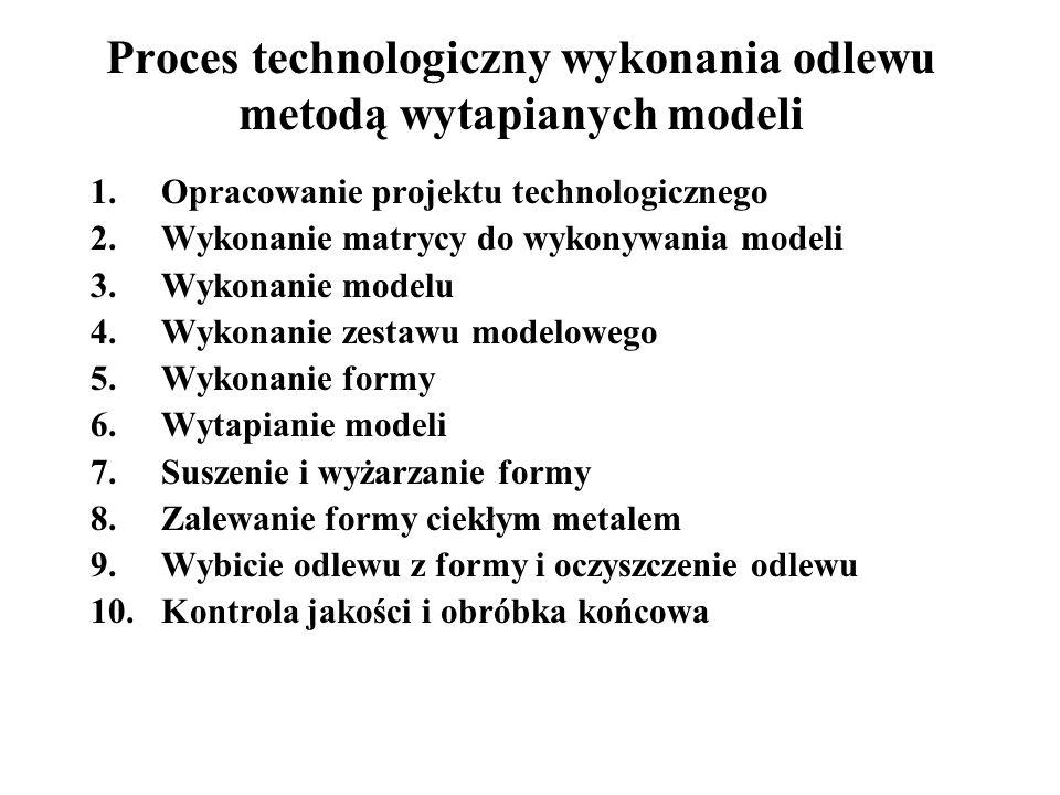 Proces technologiczny wykonania odlewu metodą wytapianych modeli 1.Opracowanie projektu technologicznego 2.Wykonanie matrycy do wykonywania modeli 3.Wykonanie modelu 4.Wykonanie zestawu modelowego 5.Wykonanie formy 6.Wytapianie modeli 7.Suszenie i wyżarzanie formy 8.Zalewanie formy ciekłym metalem 9.Wybicie odlewu z formy i oczyszczenie odlewu 10.Kontrola jakości i obróbka końcowa
