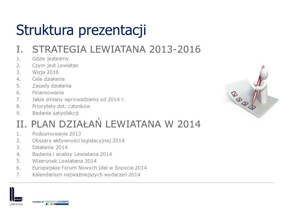 Struktura prezentacji I.STRATEGIA LEWIATANA 2013-2016 1.Gdzie jesteśmy 2.Czym jest Lewiatan 3.Wizja 2016 4.Cele działania 5.Zasady działania 6.Finanso