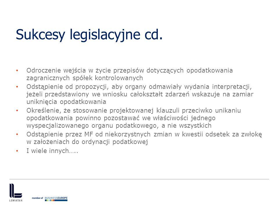 Sukcesy legislacyjne cd. Odroczenie wejścia w życie przepisów dotyczących opodatkowania zagranicznych spółek kontrolowanych Odstąpienie od propozycji,