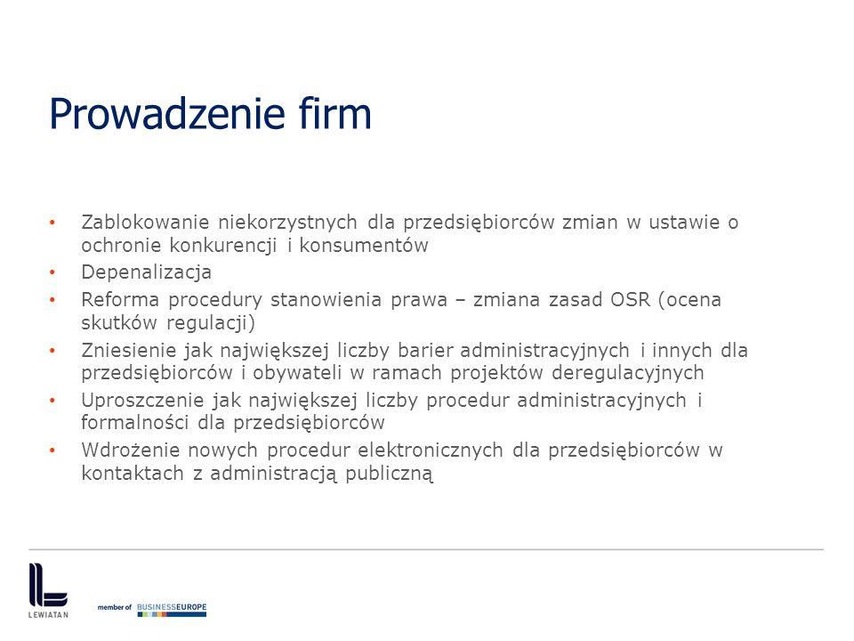 Prowadzenie firm Zablokowanie niekorzystnych dla przedsiębiorców zmian w ustawie o ochronie konkurencji i konsumentów Depenalizacja Reforma procedury