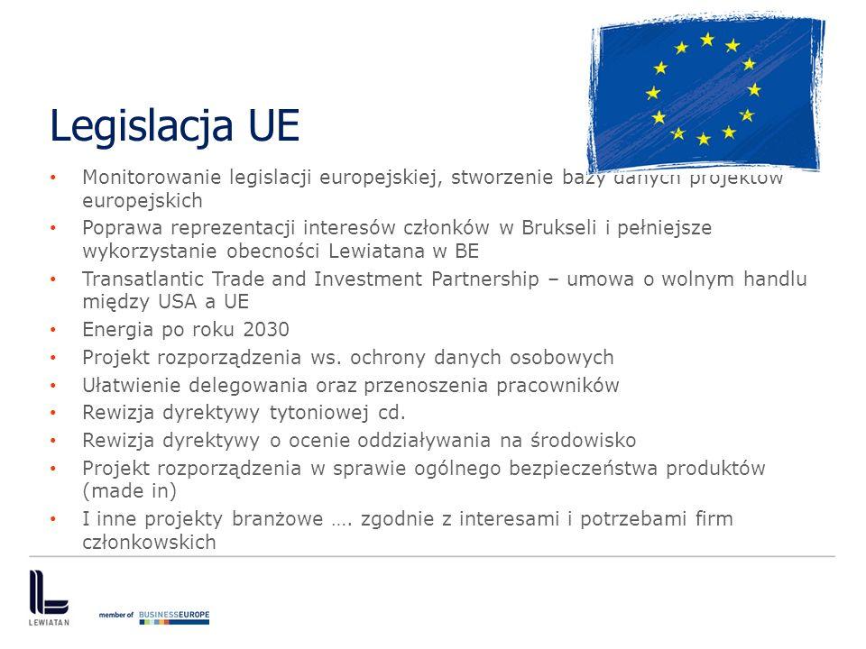 Legislacja UE Monitorowanie legislacji europejskiej, stworzenie bazy danych projektów europejskich Poprawa reprezentacji interesów członków w Brukseli