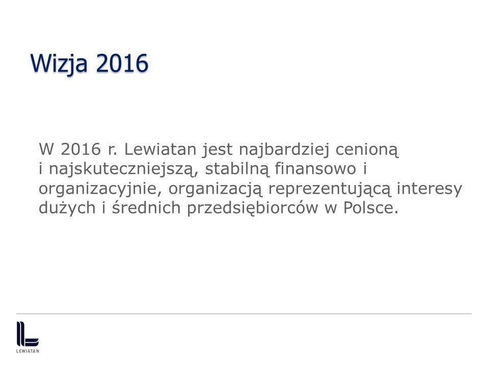 Obszary aktywności legislacyjnej 2014 cd.