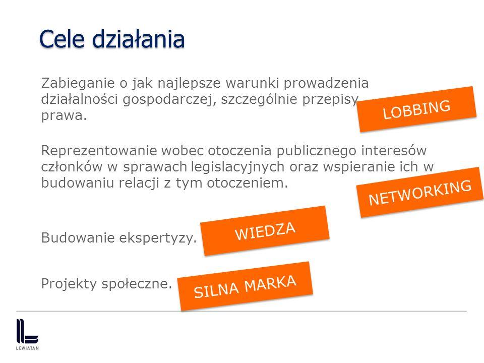 Dialog społeczny Odbudowanie instytucji dialogu społecznego w Polsce dla realizacji celów przedsiębiorców Przygotowanie propozycji zmiany ustawy o zz i organizacjach pracodawców Zmiana zasad funkcjonowania Trójstronnej Komisji ds.