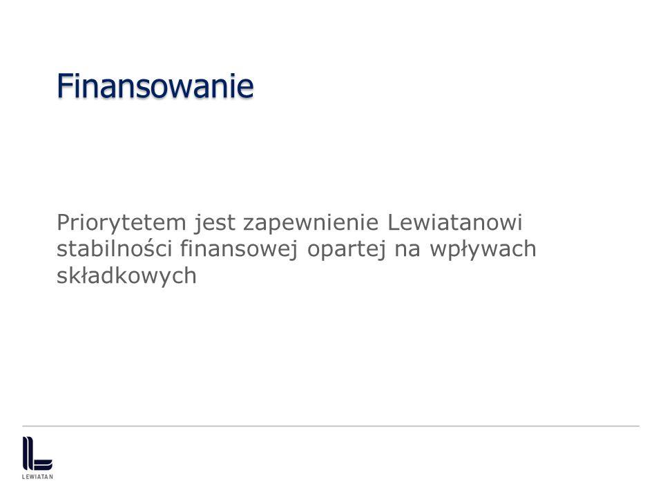 Finansowanie Priorytetem jest zapewnienie Lewiatanowi stabilności finansowej opartej na wpływach składkowych