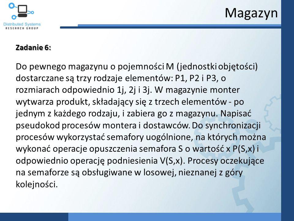 Magazyn Zadanie 6: Do pewnego magazynu o pojemności M (jednostki objętości) dostarczane są trzy rodzaje elementów: P1, P2 i P3, o rozmiarach odpowiednio 1j, 2j i 3j.
