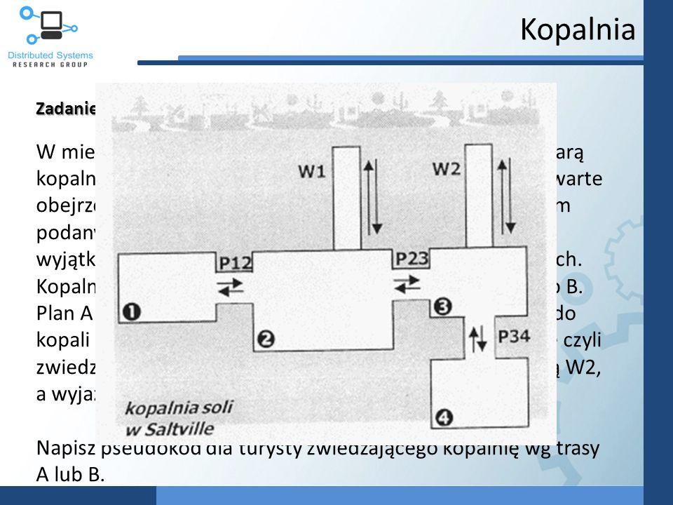 Lotniskowiec Zadanie 8: Lotniskowiec ma pokład o pojemności N samolotów oraz pas startowy.
