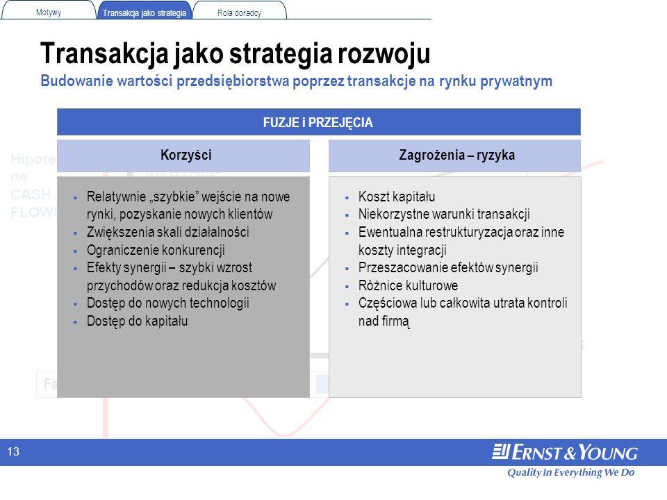 13 Transakcja jako strategia rozwoju Budowanie wartości przedsiębiorstwa poprzez transakcje na rynku prywatnym Rola doradcy Motywy Transakcja jako str