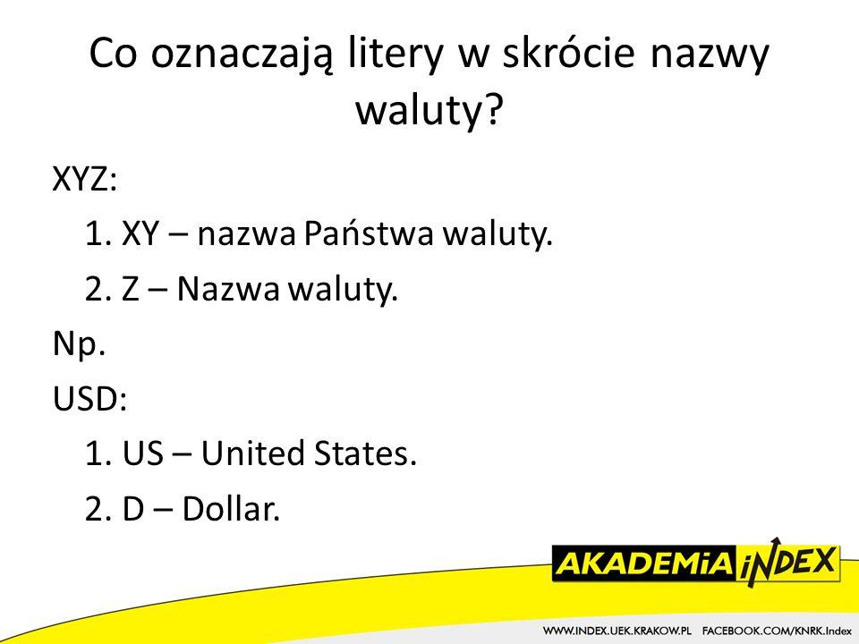 Co oznaczają litery w skrócie nazwy waluty.XYZ: 1.