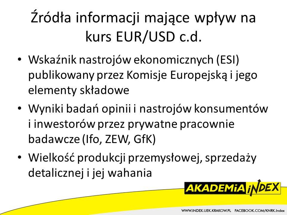 Źródła informacji mające wpływ na kurs EUR/USD c.d.