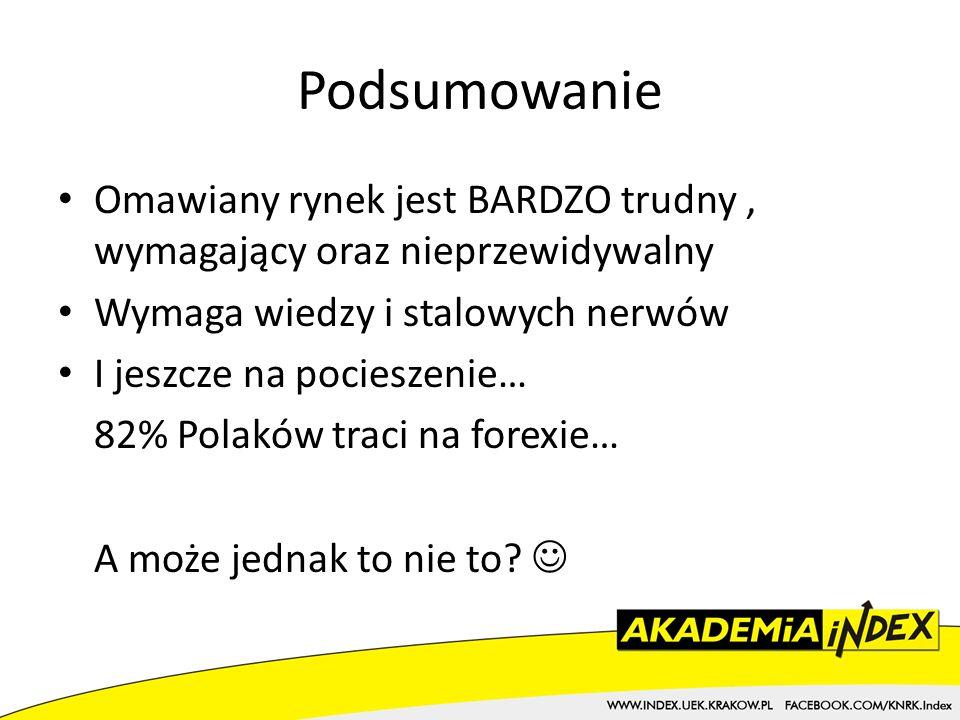 Podsumowanie Omawiany rynek jest BARDZO trudny, wymagający oraz nieprzewidywalny Wymaga wiedzy i stalowych nerwów I jeszcze na pocieszenie… 82% Polaków traci na forexie… A może jednak to nie to?