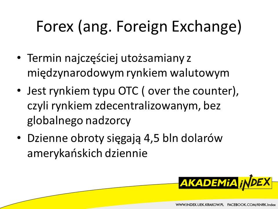 Forex (ang.