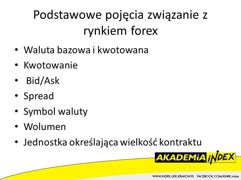 Podstawowe pojęcia związanie z rynkiem forex Waluta bazowa i kwotowana Kwotowanie Bid/Ask Spread Symbol waluty Wolumen Jednostka określająca wielkość kontraktu