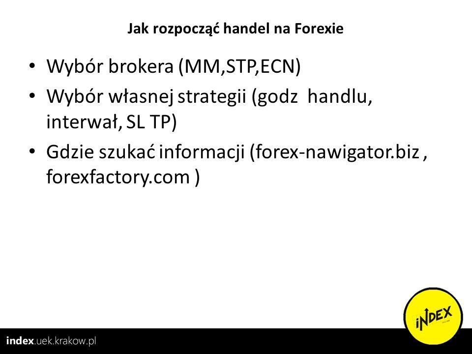 Jak rozpocząć handel na Forexie Wybór brokera (MM,STP,ECN) Wybór własnej strategii (godz handlu, interwał, SL TP) Gdzie szukać informacji (forex-nawig