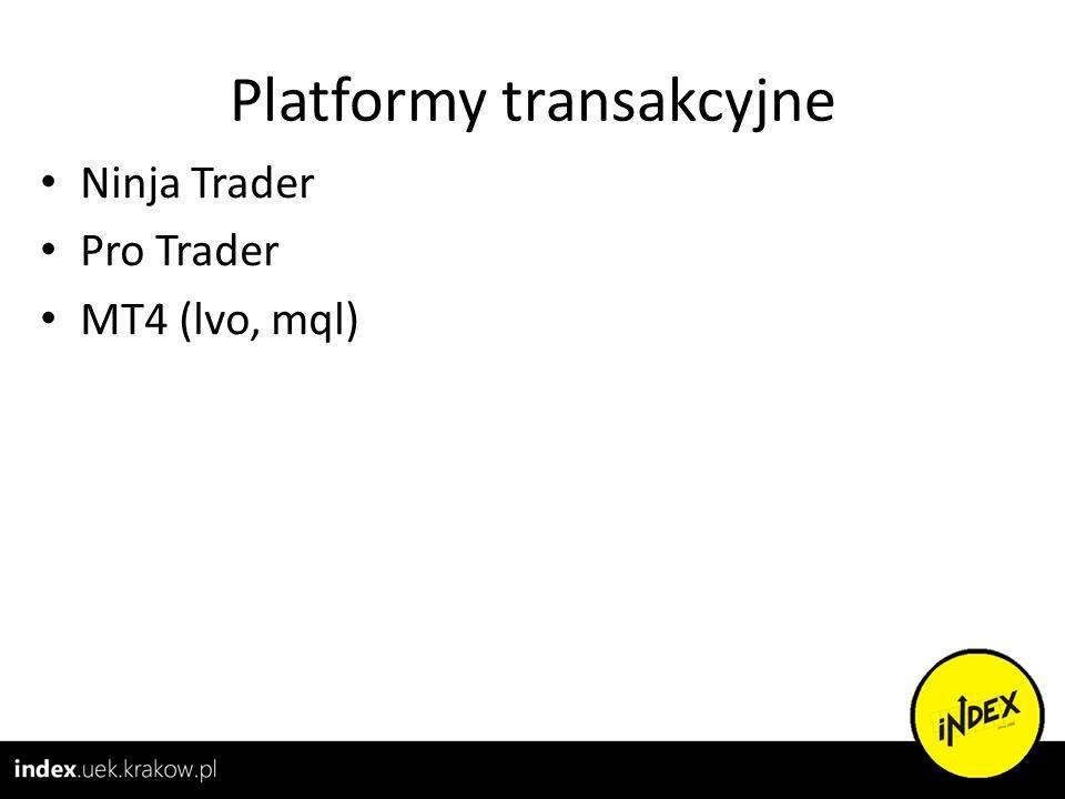 Platformy transakcyjne Ninja Trader Pro Trader MT4 (lvo, mql)