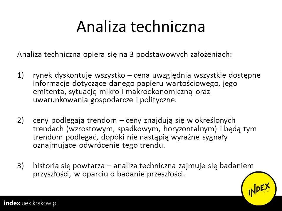 Analiza techniczna Analiza techniczna opiera się na 3 podstawowych założeniach: 1)rynek dyskontuje wszystko – cena uwzględnia wszystkie dostępne infor