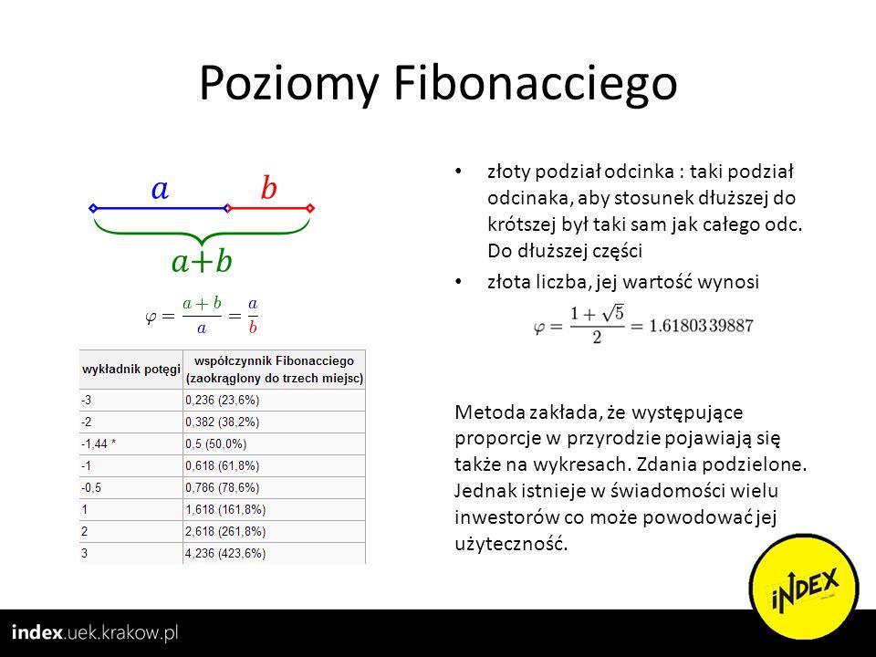Poziomy Fibonacciego złoty podział odcinka : taki podział odcinaka, aby stosunek dłuższej do krótszej był taki sam jak całego odc. Do dłuższej części