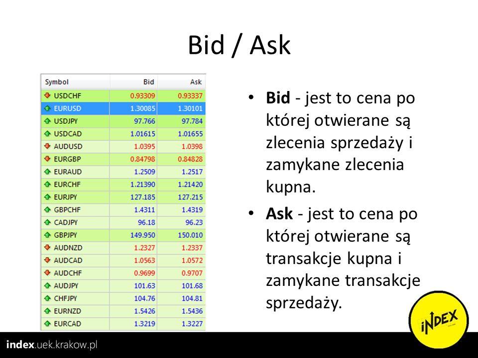 Bid / Ask Bid - jest to cena po której otwierane są zlecenia sprzedaży i zamykane zlecenia kupna. Ask - jest to cena po której otwierane są transakcje