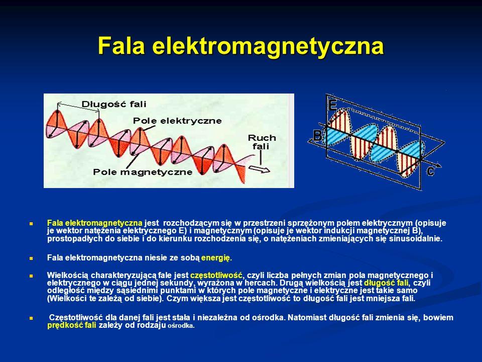 Fala elektromagnetyczna Fala elektromagnetyczna jest rozchodzącym się w przestrzeni sprzężonym polem elektrycznym (opisuje je wektor natężenia elektry
