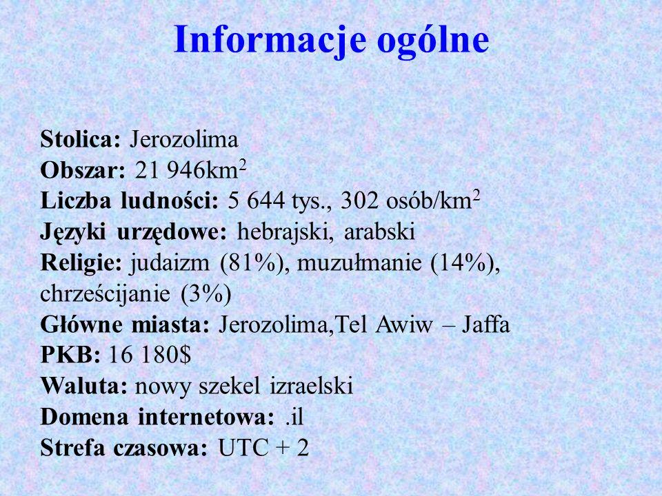 Informacje ogólne Stolica: Jerozolima Obszar: 21 946km 2 Liczba ludności: 5 644 tys., 302 osób/km 2 Języki urzędowe: hebrajski, arabski Religie: judai