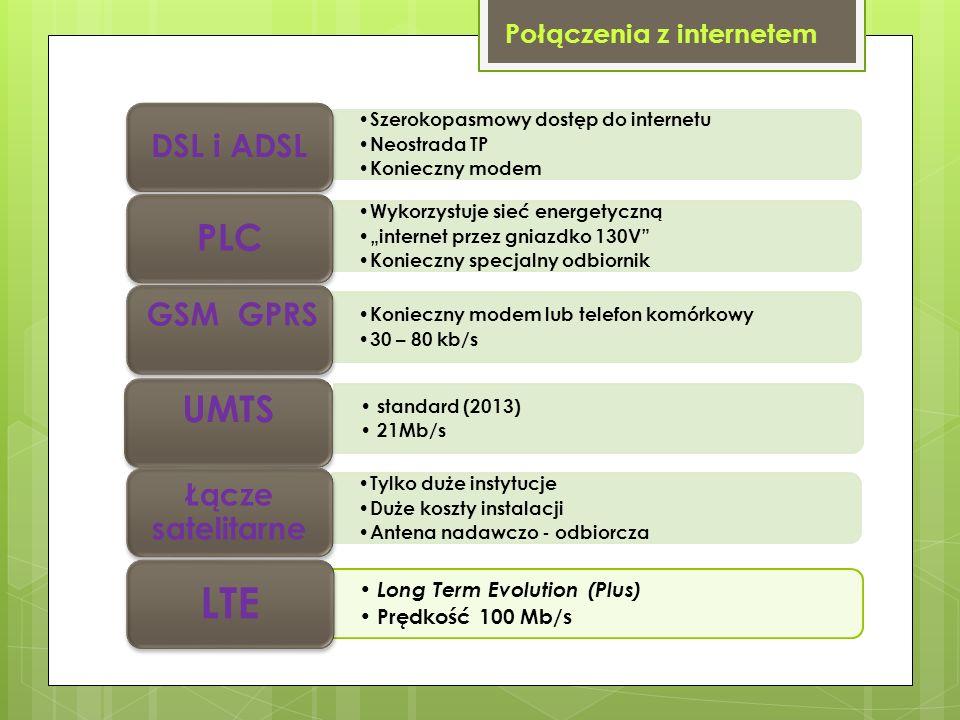 Połączenia z internetem Szerokopasmowy dostęp do internetu Neostrada TP Konieczny modem DSL i ADSL Wykorzystuje sieć energetyczną internet przez gniaz
